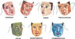 Los estratos de la neurosis